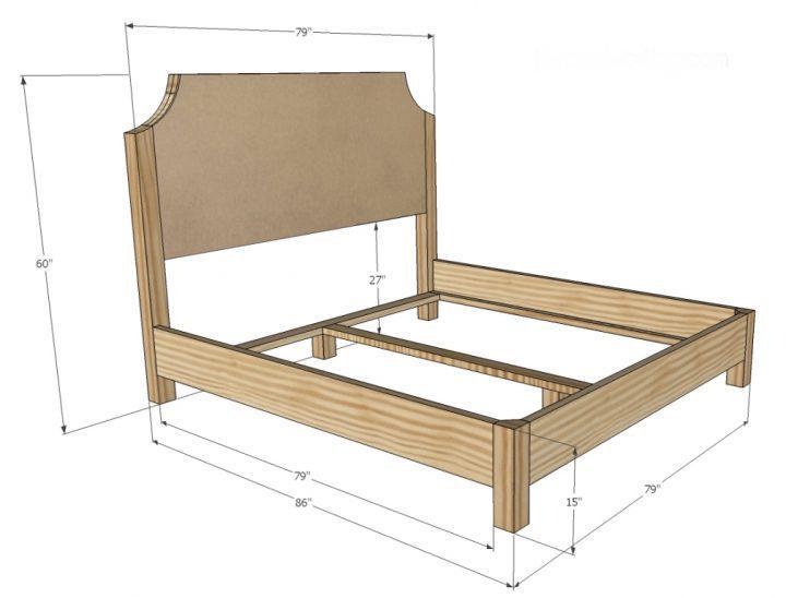Kích thước thiết kế giường ngủ đôi