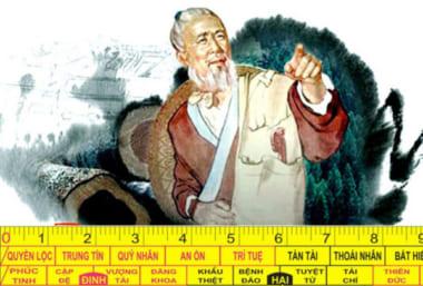 Thước lỗ ban là gì? Ý nghĩa thước lỗ ban là gì?